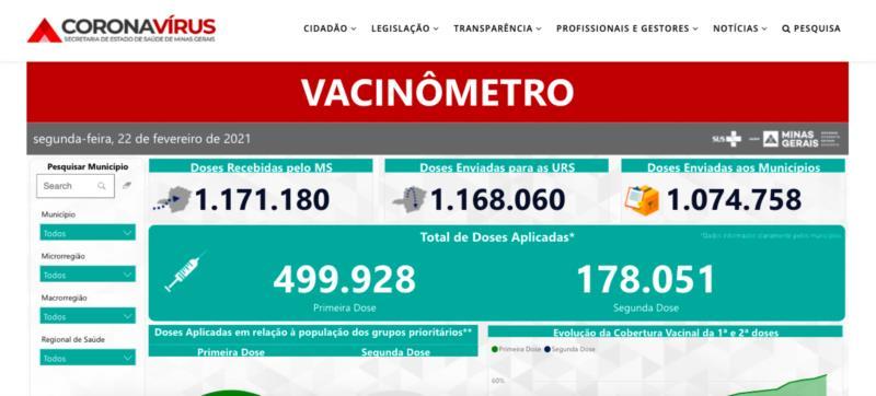 Vacinômetro apresenta novos dados da imunização em Minas